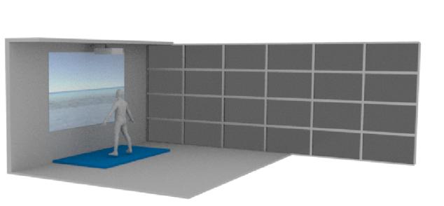 3D Model of Setup